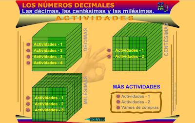Las décimas, las centésimas y las milésimas,decimales, Matemáticas, Numeración