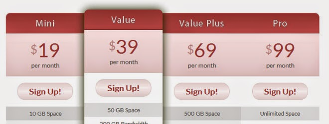CSS3 Pricing Tables for WordPress Plugin