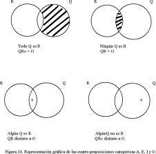 Probabilidad y estadistica ejemplo de un diagrama de venn ccuart Image collections