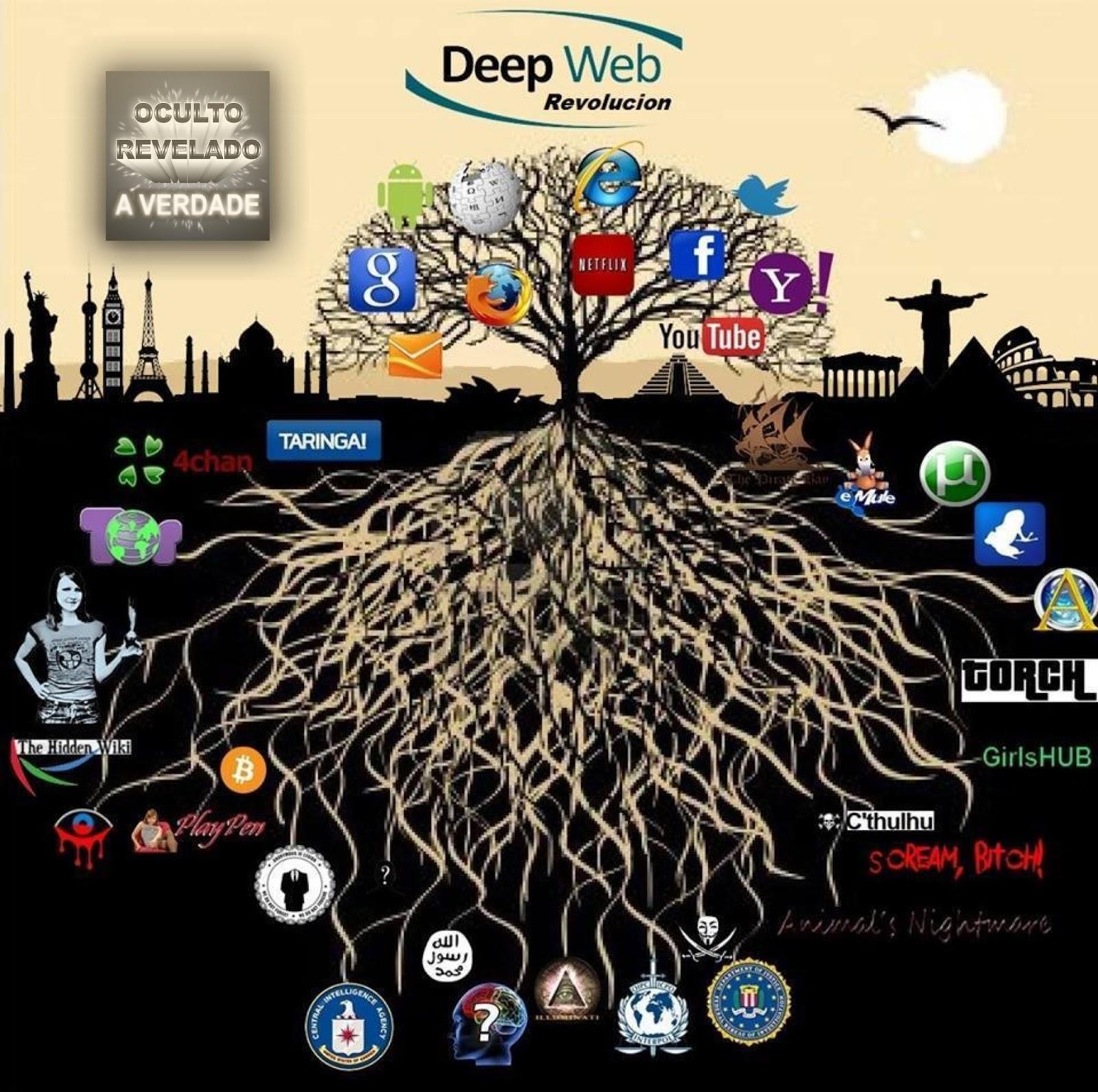 Deep linking  Wikipedia