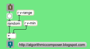 algorithmic composition maxmsp tone rows12