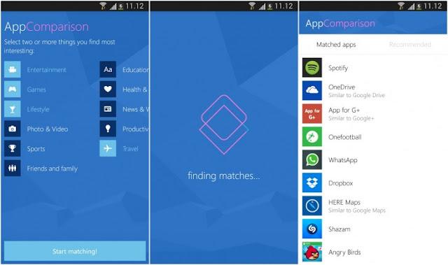 App Comparison