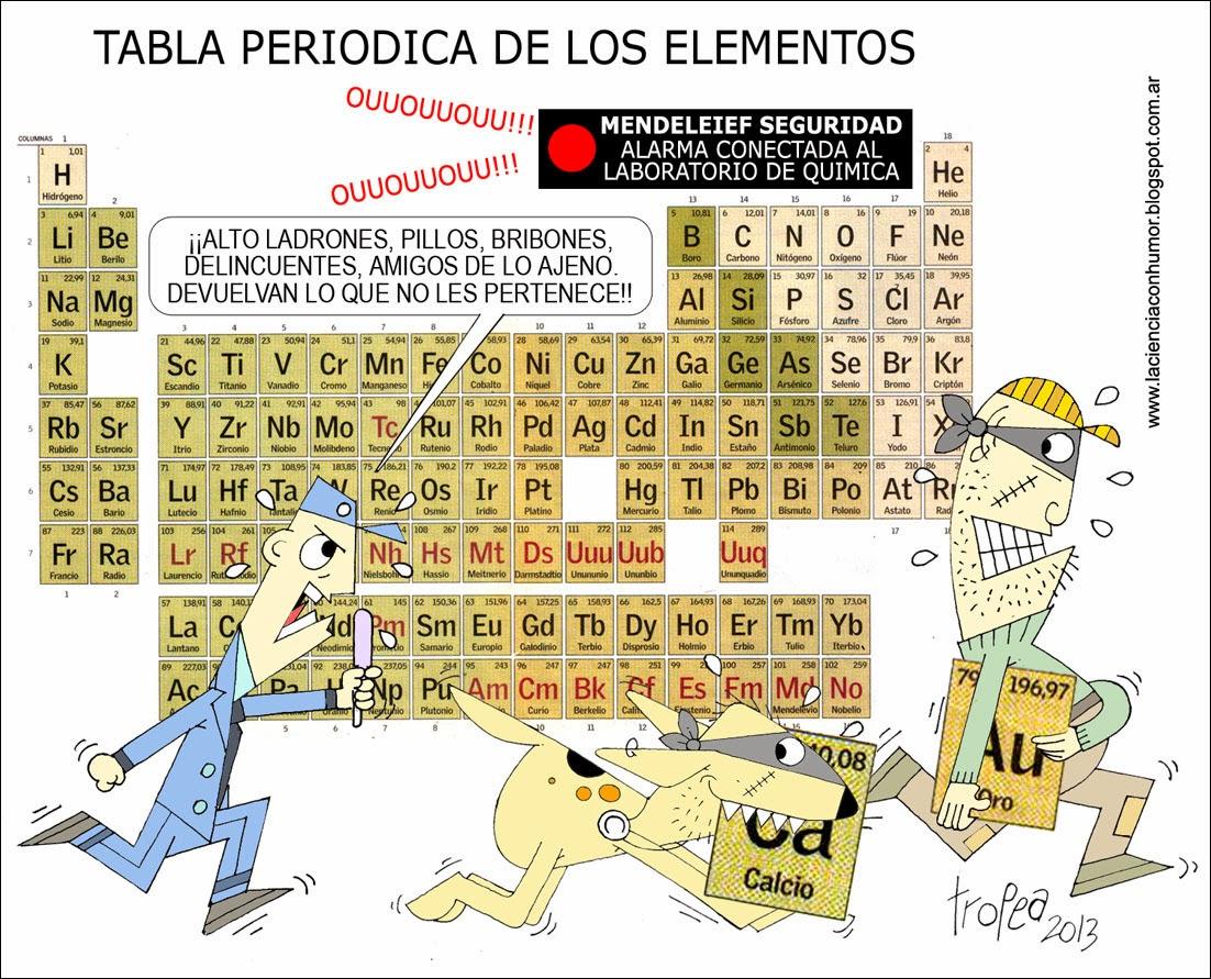 Juego interactivo tabla periodica lapiceros sin punta juego interactivo tabla periodica httpeducaplusplay 188 tabla peric3b3dicaml urtaz Images