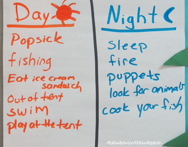 photo of: Chart for distinguishing Activities between Day + night