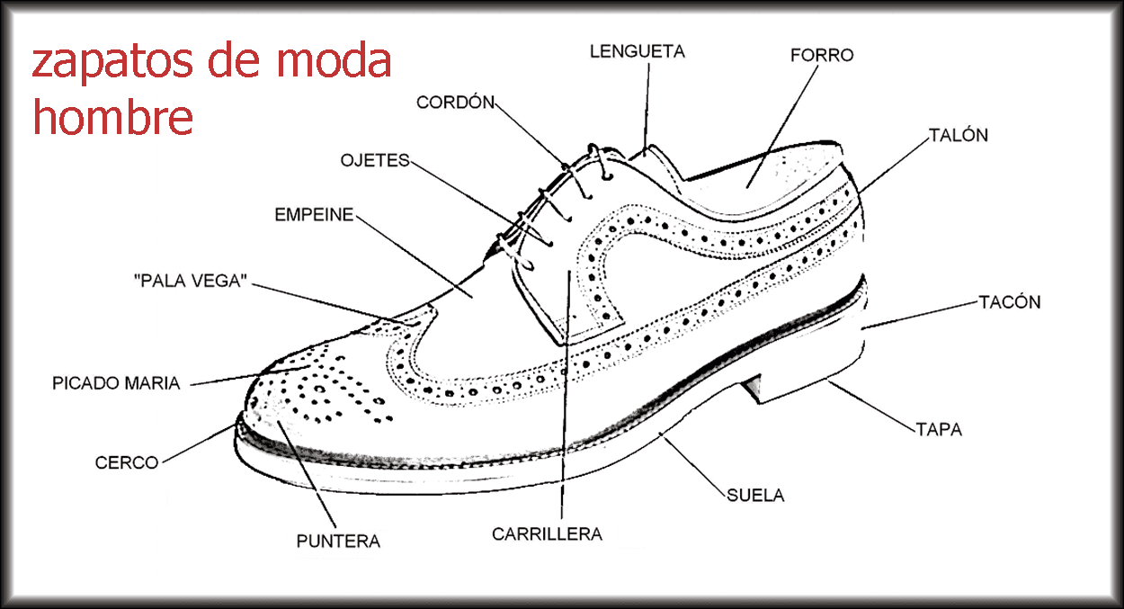 fotos de zapatos de hombre - Zapatos de Vestir de Hombre Calzados Batistella