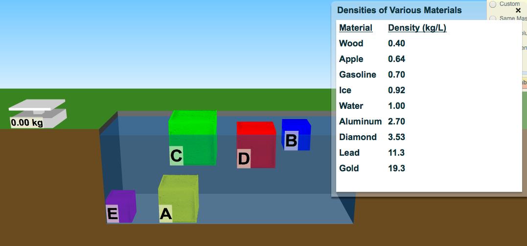 Online Chem Class 2012: Activity #5