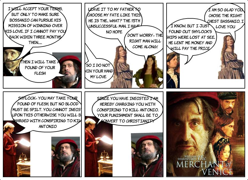 Merchant of venice bassanio essay