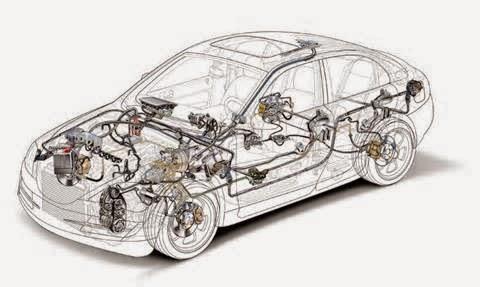Gejala selanjutnya adalah ketika kendaraan berada dalam kecepatan agak tinggi, secara mendadak mesin mobil mati,