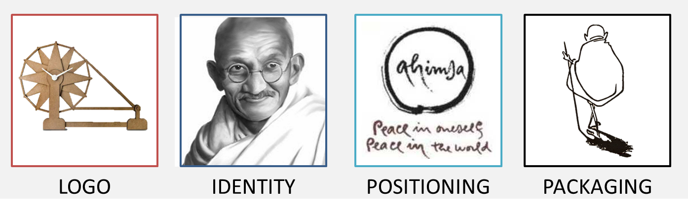 Marketing Skills of Mahatma Gandhi