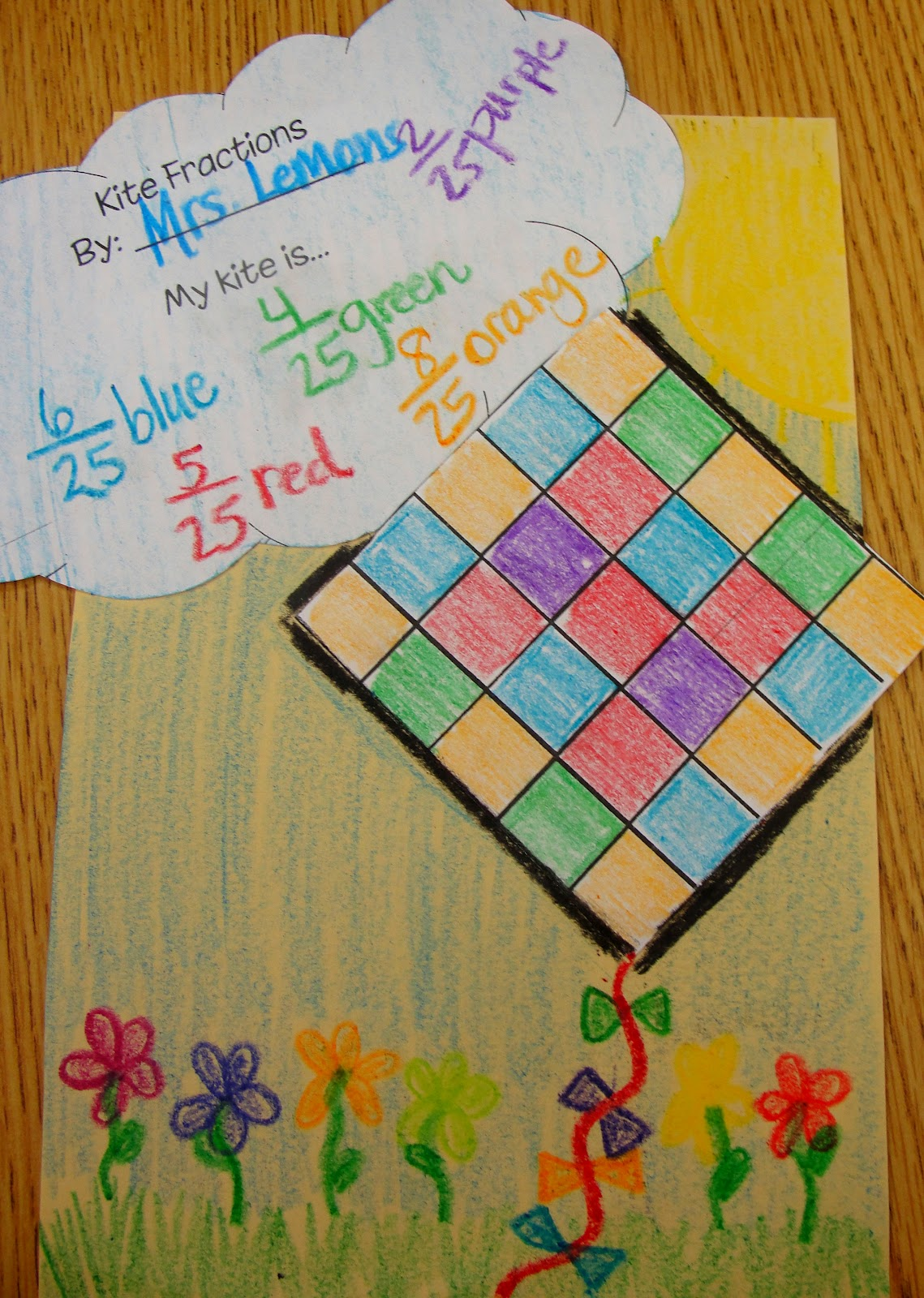 Step into 2nd Grade wi...