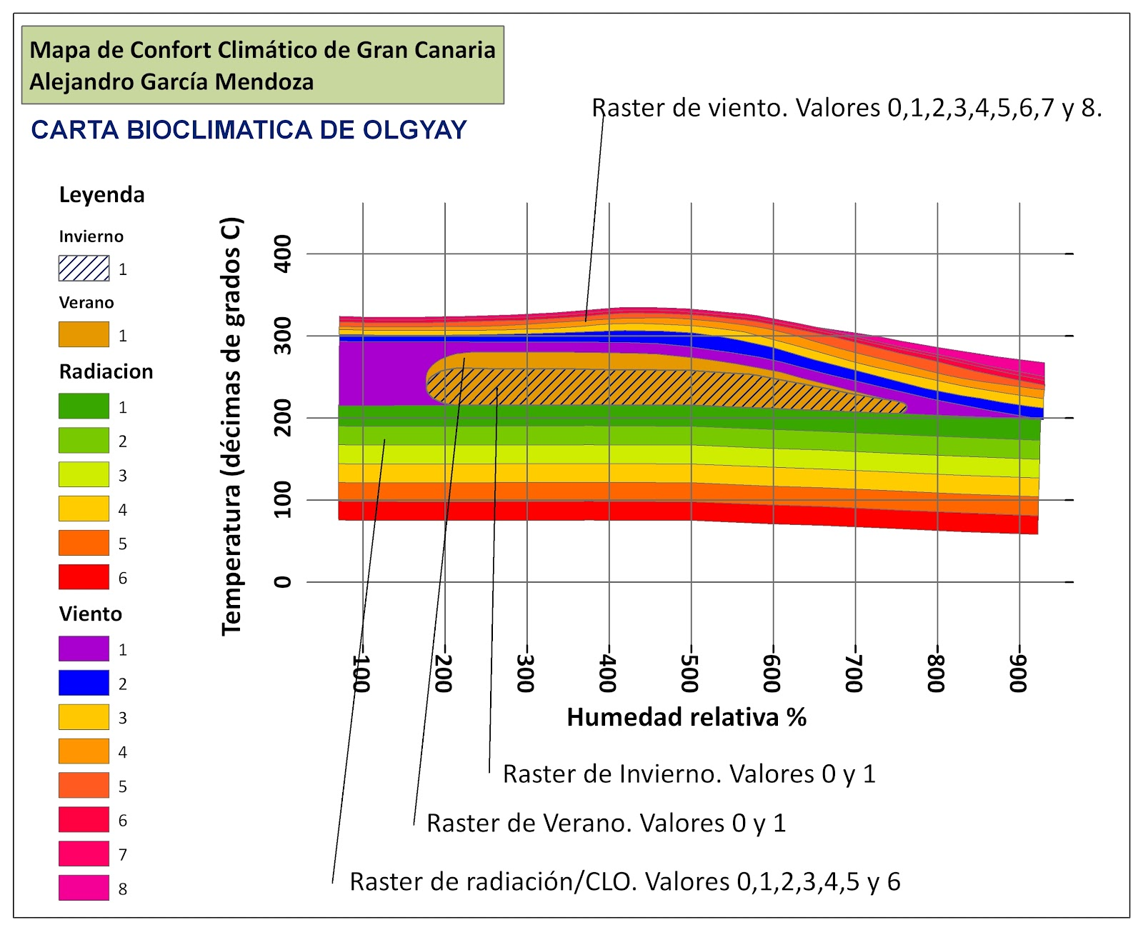 Mapa de confort clim tico de gran canaria digitalizaci n - Humedad relativa espana ...