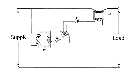 Circuit Diagram Of Current Transformer | Electrical Topics Circuit Diagram Of Loaded Current Transformer And