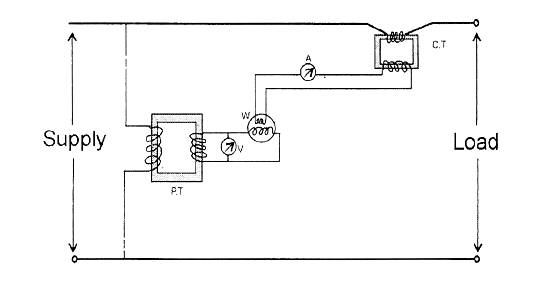 Wiring Diagram Current Transformer : Electrical topics circuit diagram of loaded current