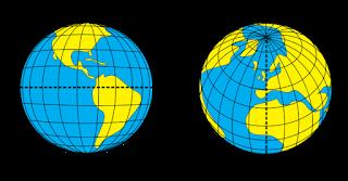 origen palabras latitud y longitud
