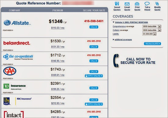 best car insurance what s the best method of comparing