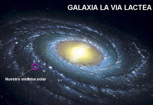 EL UNIVERSO Y SU ORIGEN,LAS GALAXIAS TIPOS,LA VIA LACTEA La+v%25C3%25ADa+l%25C3%25A1ctea..