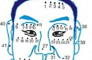 Xem bói nốt ruồi Xem bói nốt ruồi trên mặt và giải mã những bí ẩn