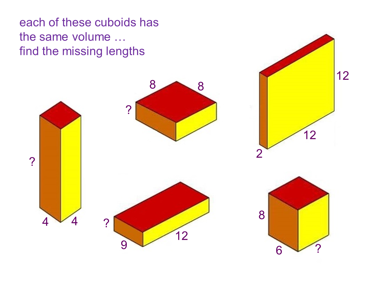 Calculating Volume of 3-D Shapes
