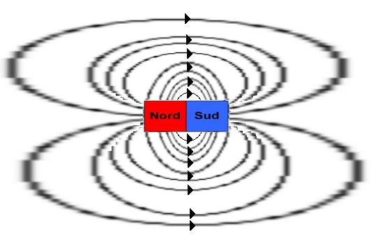 principe de fonctionnement des moteurs et g u00c9n u00c9ratrices