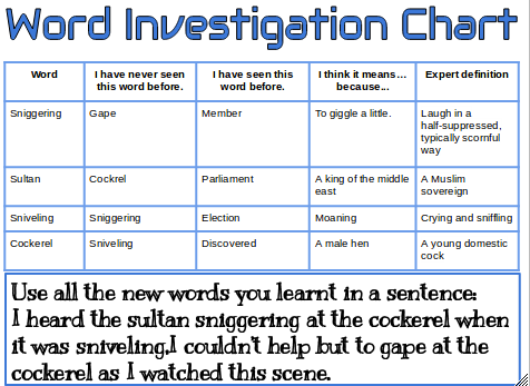 Tiere Tamaki Primary School Word Investigation Chart – T Chart on Word