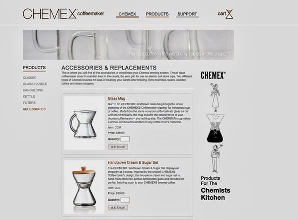 CHEMEX Accessories & Replacements
