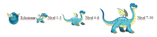 crecimiento del dragon brontosaurio