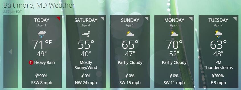 baltimore-weather-spring