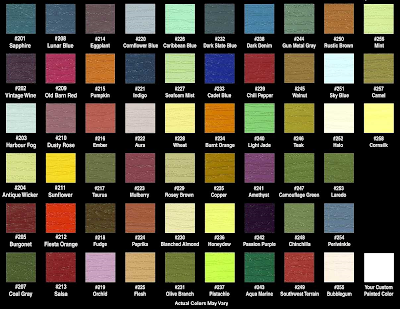 Aura Colour Guide 2011