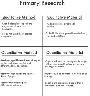 secondary analysis of qualitative data The analysis of data represents the most important and difficult step in the qualitative research process therefore, the purpose of this entry is to document the history and development of qualitative analytical approaches in particular, described here are thirty-four formal qualitative data.