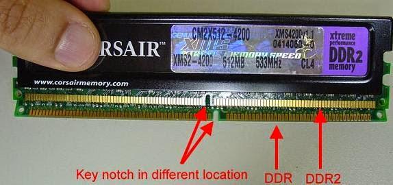 Khác biệt về điểm tiếp xúc giữa DDR và DDR2