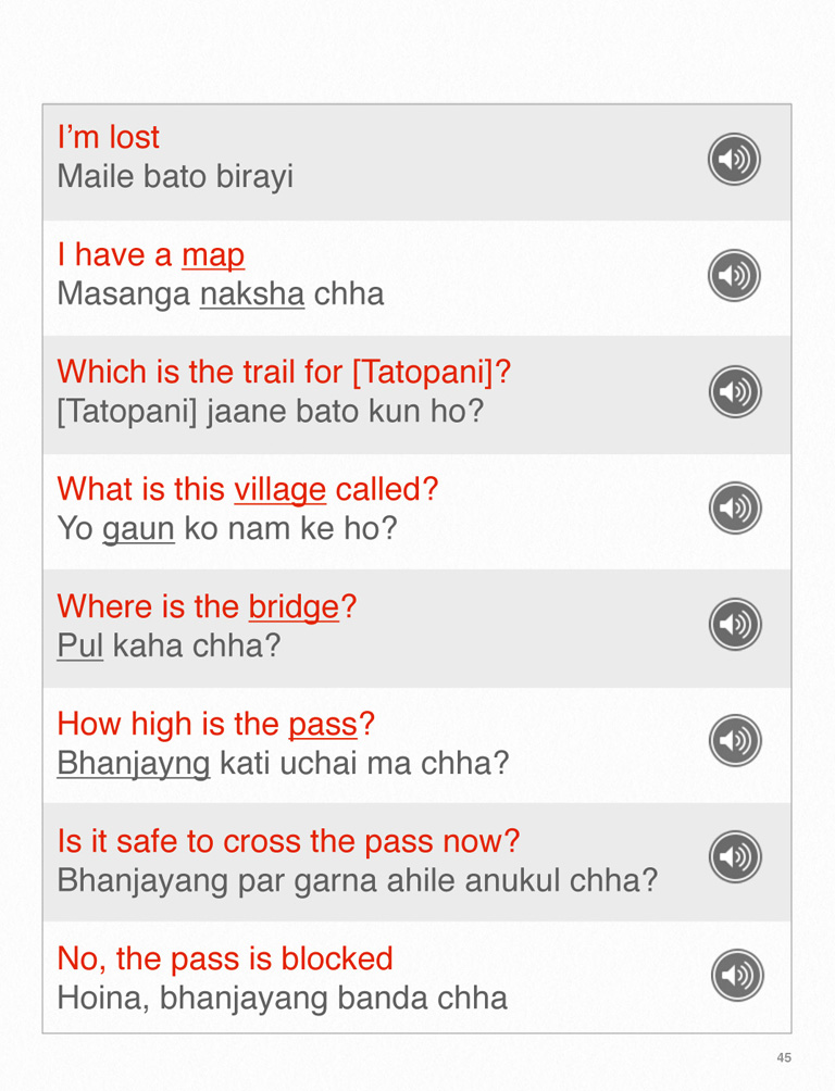 Just published nepali phrasebook with audio my family and other just published nepali phrasebook with audio altavistaventures Image collections