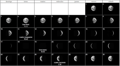 En que fases de la luna estamos en junio 2015 search for En que luna estamos