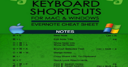 Evernote Keyboard Shorcuts Cheat Sheet