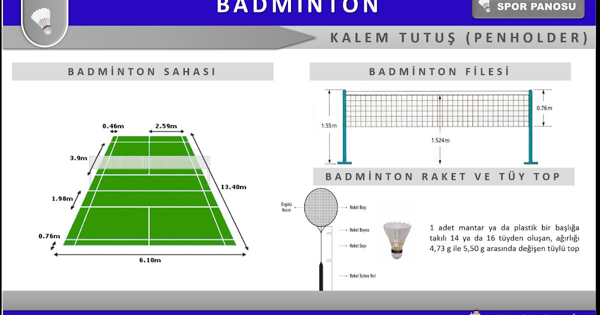 ® SporPanosu: Badminton Saha Ve File Ölçüleri Badminton