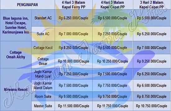 Harga Paket Honeymoon Karimun Jawa