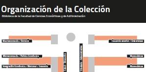 Plano temático de la colección de FCEA