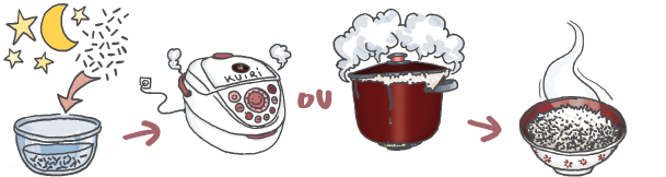 illustration-cuisson-riz-gluant