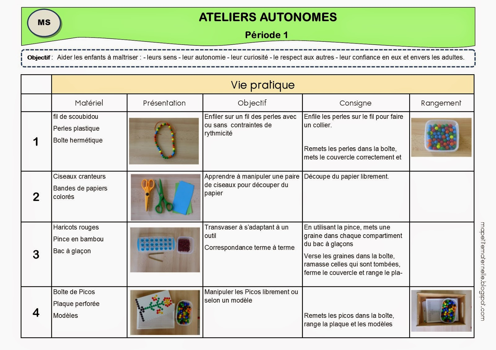 Souvent Ateliers autonomes type Montessori- Période 1 FX71