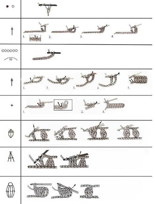 graficos chinos: