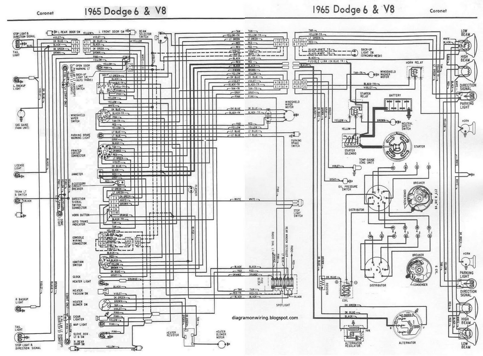 1965+Dodge+6+and+V8+Coronet+Complete+Electrical+Wiring+Diagram dodge 6 and v8 coronet 1965 complete wiring diagram all about 1967 Plymouth Fury Wiring-Diagram at bakdesigns.co