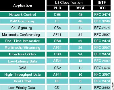 Common Nexus QOS Problem | Jeff Ostermiller's Blog