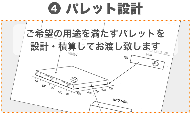 (4)パレット設計