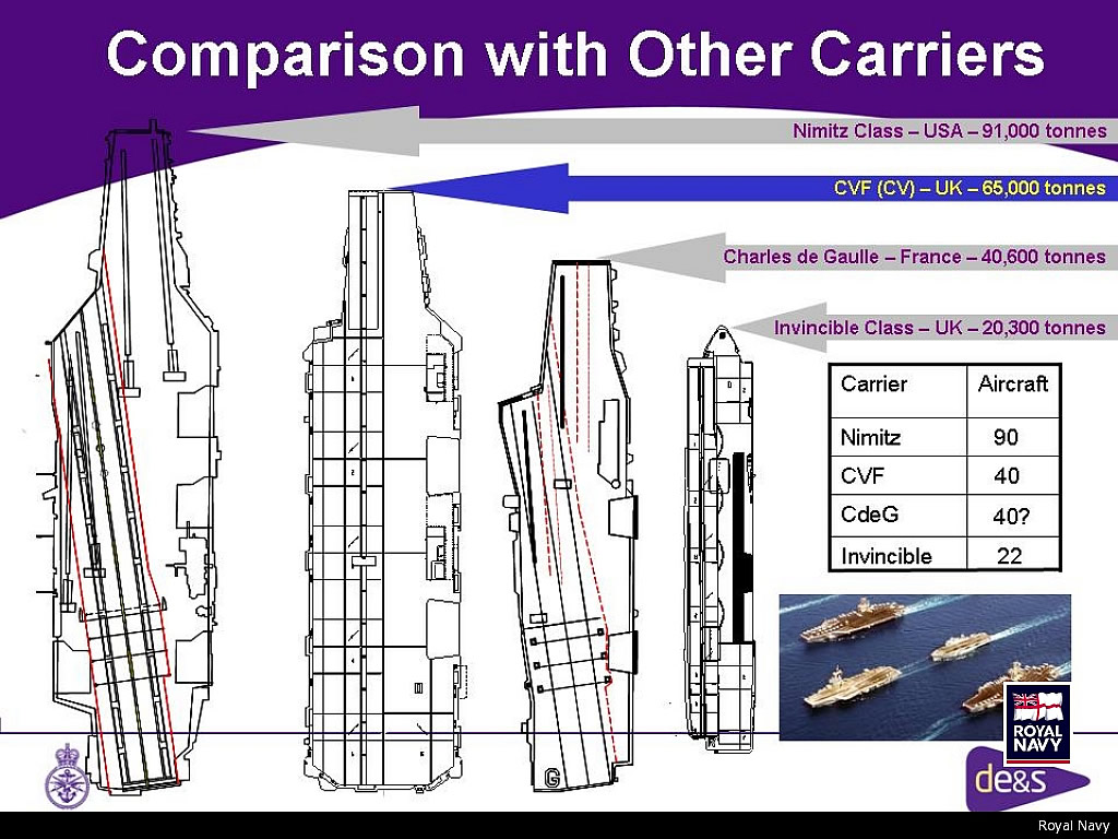 War News Updates Images Show Aircraft Carrier Scale For