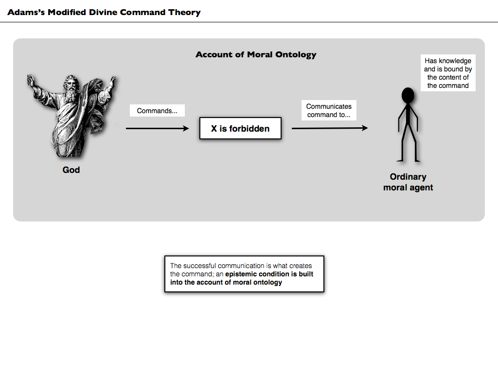 moderate command divine theory Divine command theory is the metaethical theory that an act is obligatory if and only if, and because, it is commanded by god although philosophers often discuss the divine command theory on purely rational grounds as an ethical theory, the theory also raises questions about the relationship.