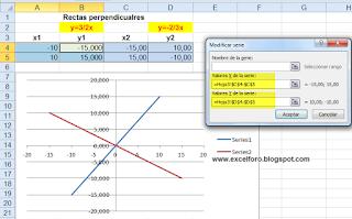 Las perpendiculares en un gráfico de Excel.