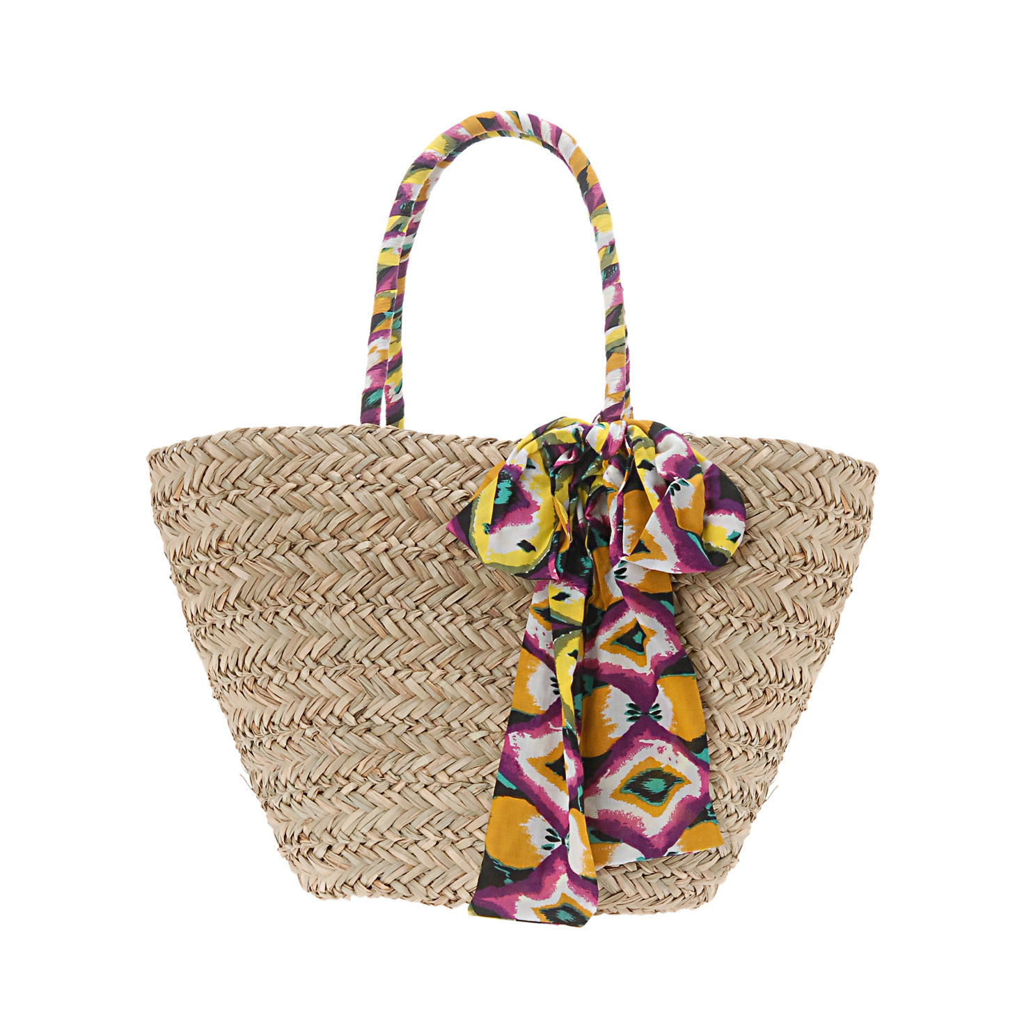 The Style Corner: Aldo Summer Bags