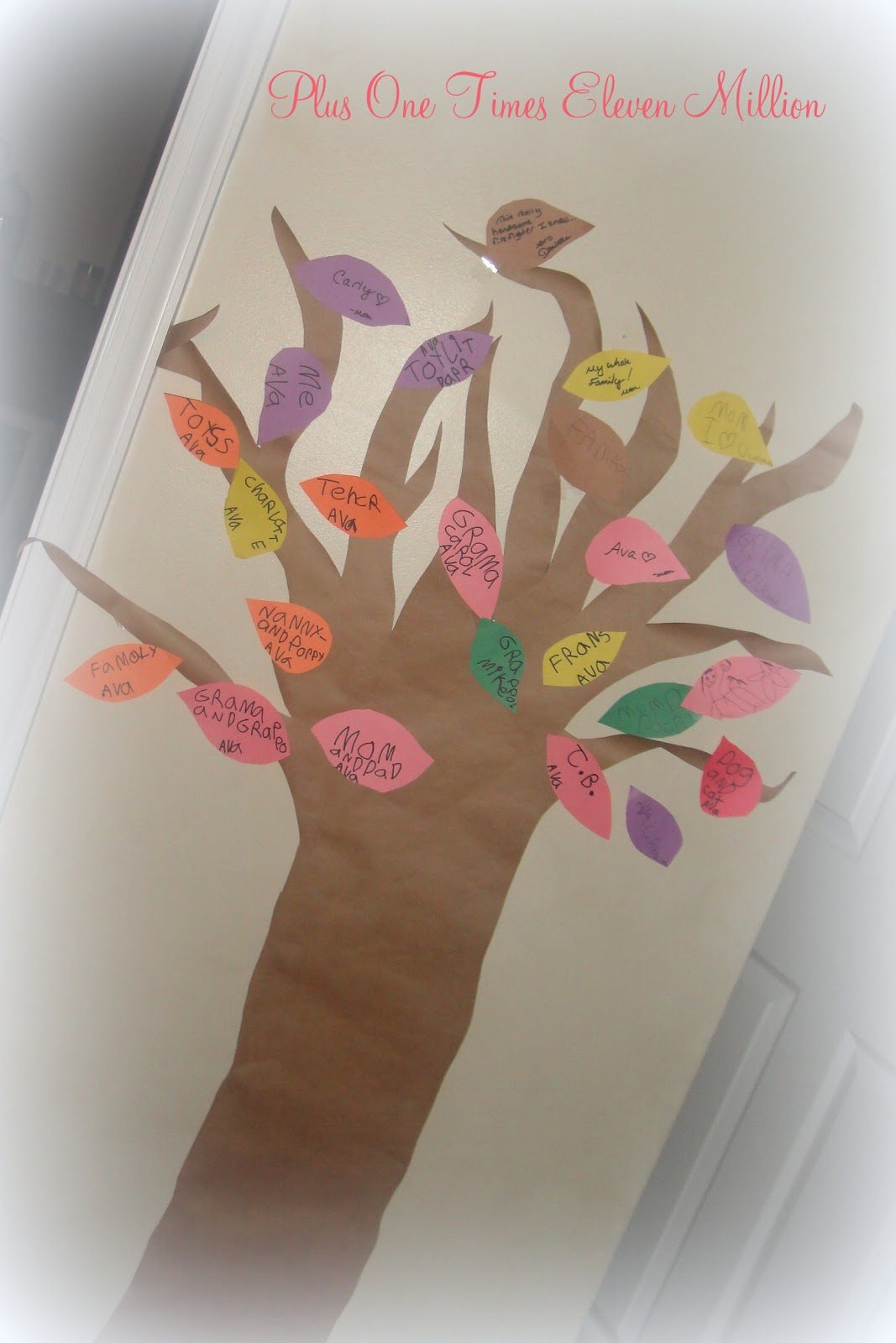 Plus one times eleven million thankful tree for Thankful tree craft for kids