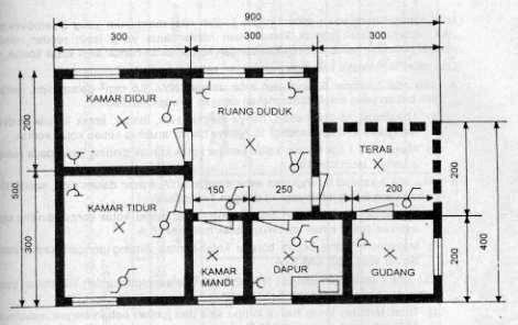 Teknokastik dasar teknik instalasi listrik untuk teknisi komputer gambar denah rumah tinggal ccuart Images