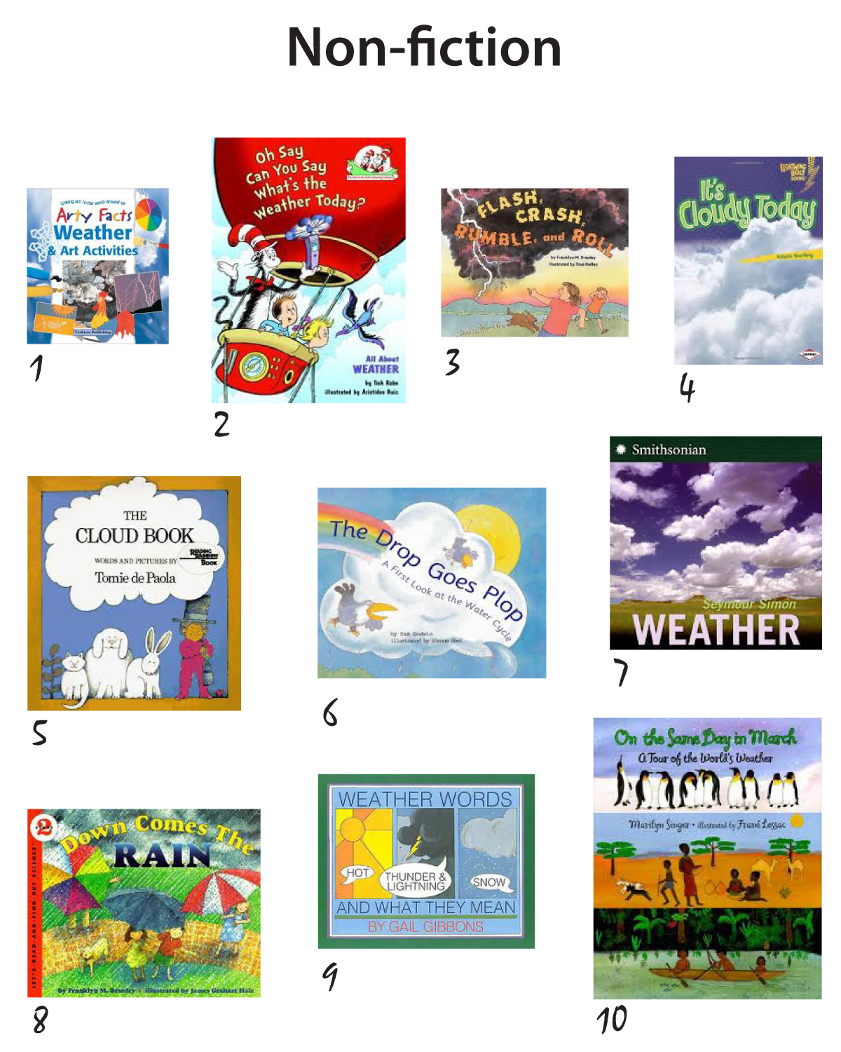 books about weather for preschoolers 20 great weather themed books for children 635