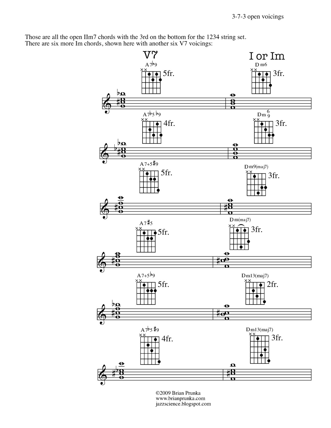 Jazz Science Practice Ideas From The Woodshed